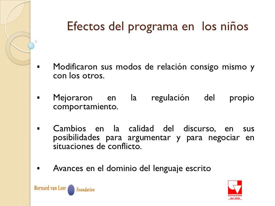 Efectos del programa en los niños Modificaron sus modos de relación consigo mismo y con los otros.