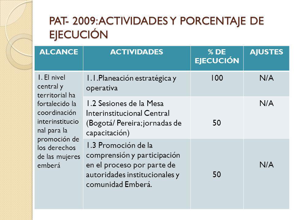 PAT- 2009: ACTIVIDADES Y PORCENTAJE DE EJECUCIÓN ALCANCEACTIVIDADES% DE EJECUCIÓN AJUSTES 1. El nivel central y territorial ha fortalecido la coordina
