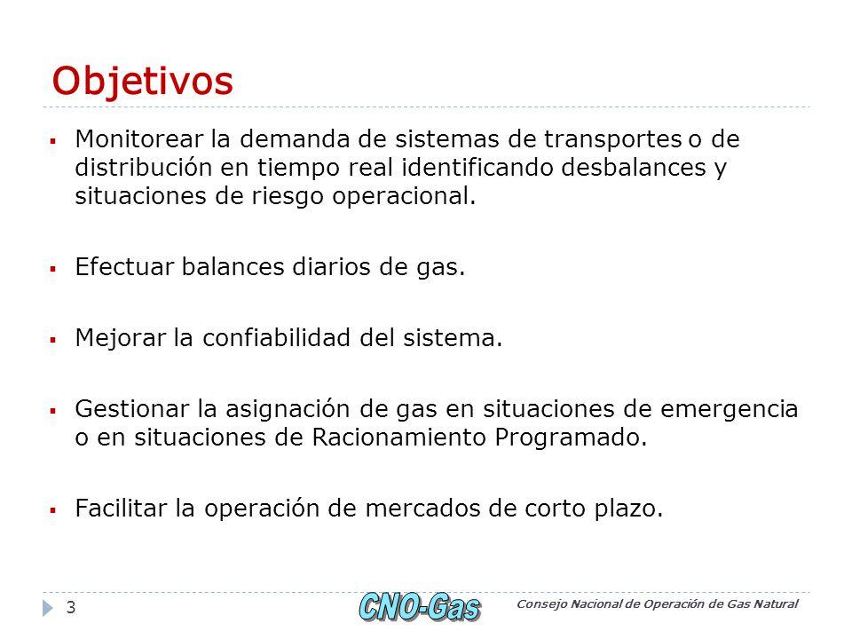 Objetivos Monitorear la demanda de sistemas de transportes o de distribución en tiempo real identificando desbalances y situaciones de riesgo operacional.