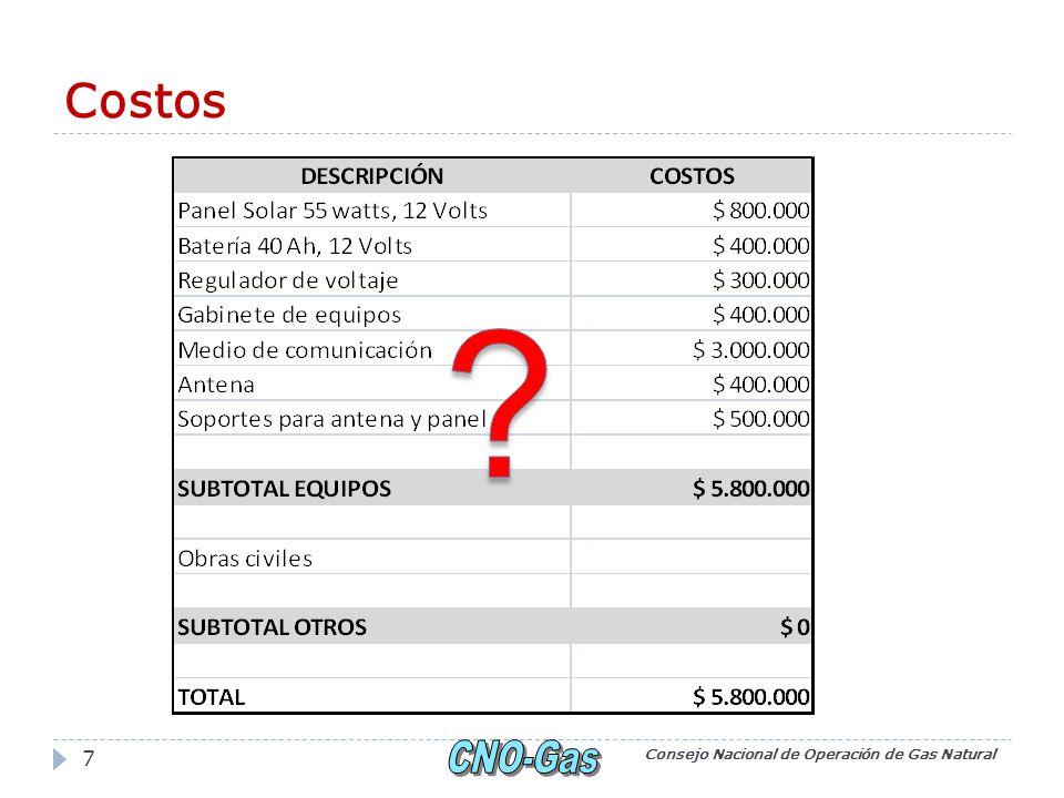 Costos Consejo Nacional de Operación de Gas Natural 7