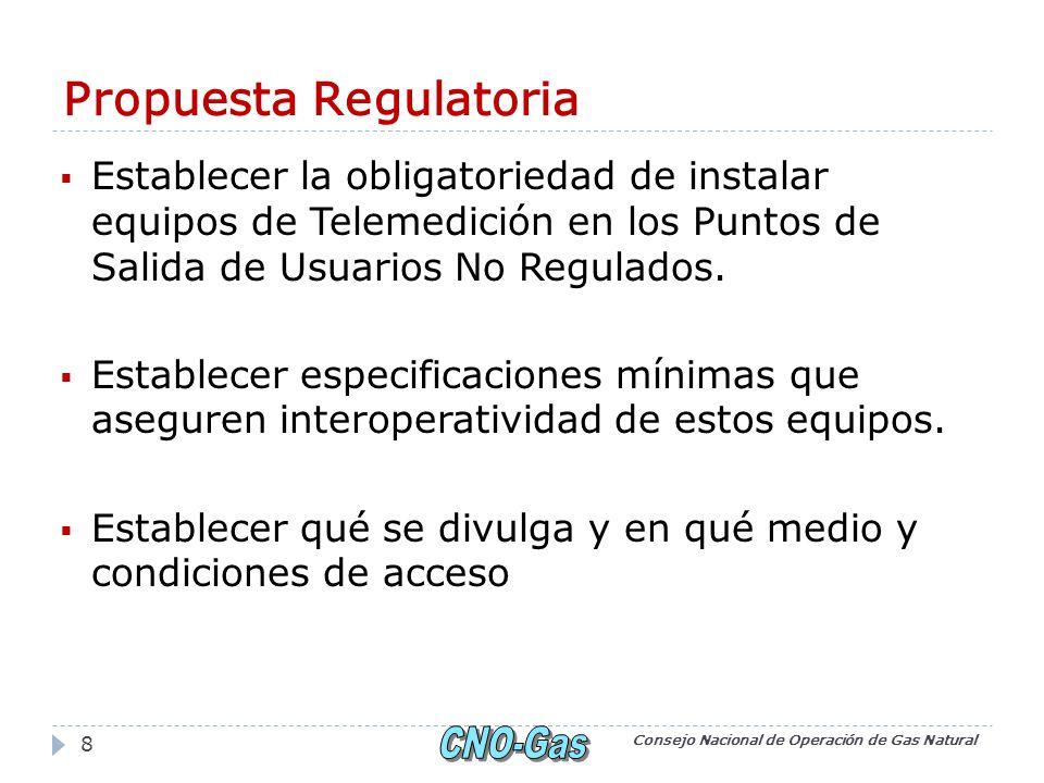 Propuesta Regulatoria Establecer la obligatoriedad de instalar equipos de Telemedición en los Puntos de Salida de Usuarios No Regulados. Establecer es