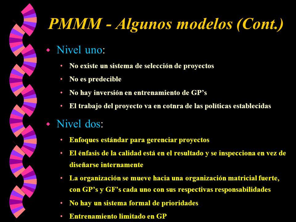PMMM - Algunos modelos (Cont.) w Nivel uno: No existe un sistema de selección de proyectos No es predecible No hay inversión en entrenamiento de GPs El trabajo del proyecto va en cotnra de las políticas establecidas w Nivel dos: Enfoques estándar para gerenciar proyectos El énfasis de la calidad está en el resultado y se inspecciona en vez de diseñarse internamente La organización se mueve hacia una organización matricial fuerte, con GPs y GFs cada uno con sus respectivas responsabilidades No hay un sistema formal de prioridades Entrenamiento limitado en GP