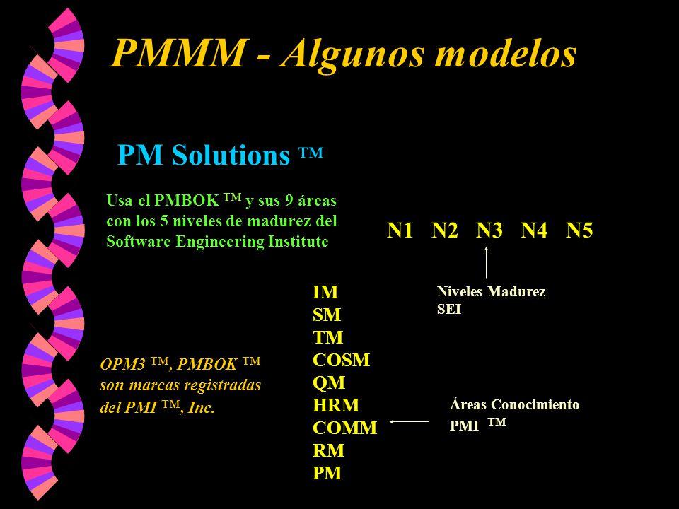 PMMM - Algunos modelos PM Solutions Usa el PMBOK y sus 9 áreas con los 5 niveles de madurez del Software Engineering Institute IM SM TM COSM QM HRM COMM RM PM N1 N2 N3 N4 N5 Niveles Madurez SEI Áreas Conocimiento PMI OPM3, PMBOK son marcas registradas del PMI, Inc.