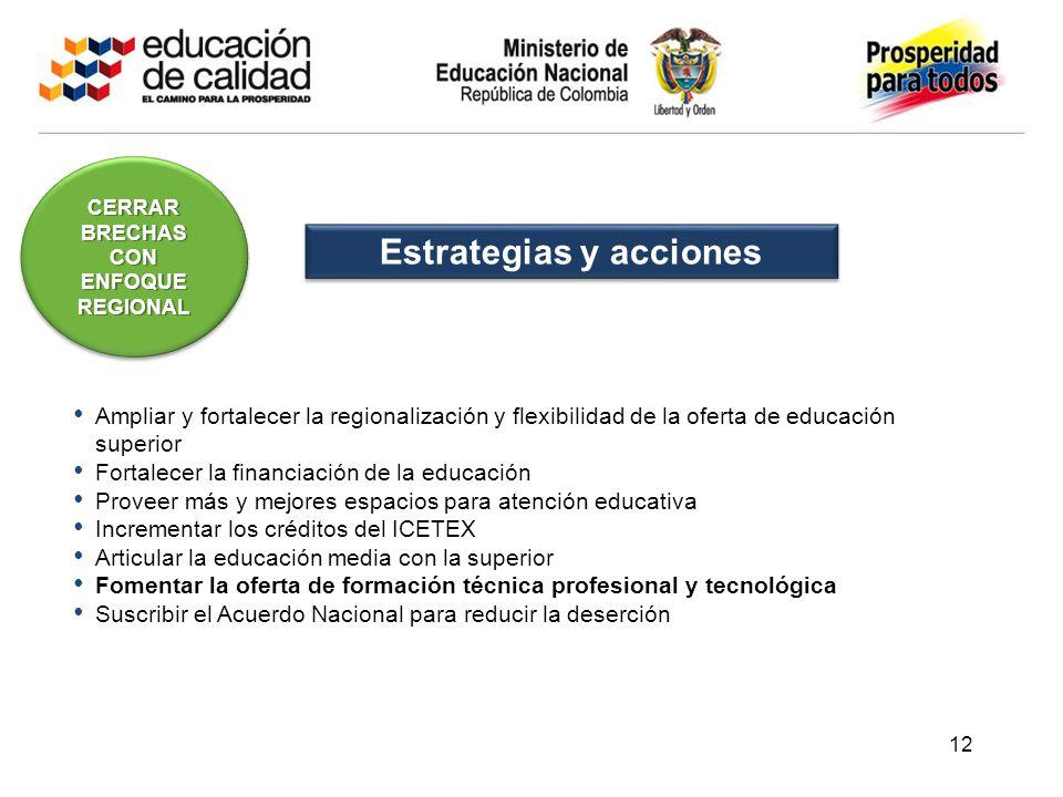 CERRAR BRECHAS CON ENFOQUE REGIONAL Estrategias y acciones Ampliar y fortalecer la regionalización y flexibilidad de la oferta de educación superior F
