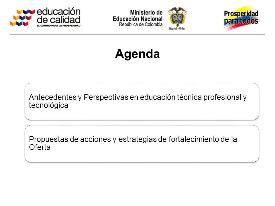 Agenda Antecedentes y Perspectivas en educación técnica profesional y tecnológica Propuestas de acciones y estrategias de fortalecimiento de la Oferta