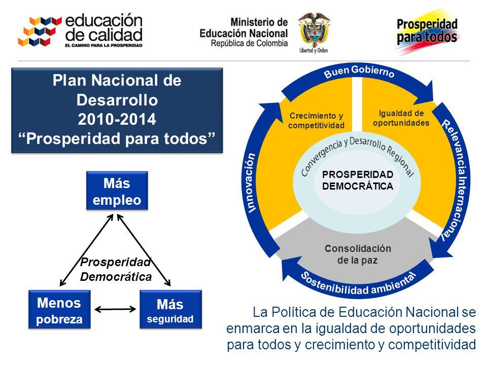 Desarrollo social integral e igualdad de oportunidades Crecimiento Económico Sostenible