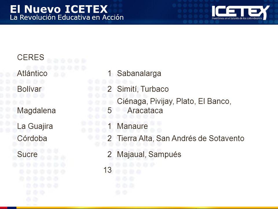 El Nuevo ICETEX La Revolución Educativa en Acción CERES Atlántico1Sabanalarga Bolívar2Simití, Turbaco Magdalena5 Ciénaga, Pivijay, Plato, El Banco, Ar