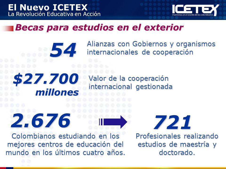 El Nuevo ICETEX La Revolución Educativa en Acción $27.700 millones Valor de la cooperación internacional gestionada 2.676 Colombianos estudiando en lo