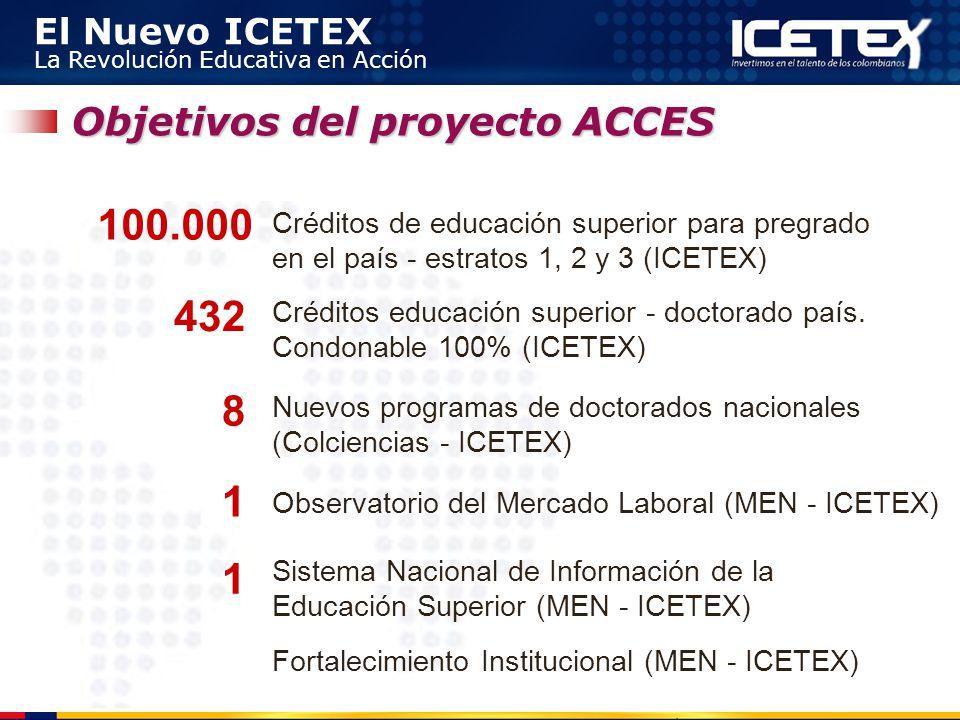 El Nuevo ICETEX La Revolución Educativa en Acción 100.000 Créditos de educación superior para pregrado en el país - estratos 1, 2 y 3 (ICETEX) Crédito