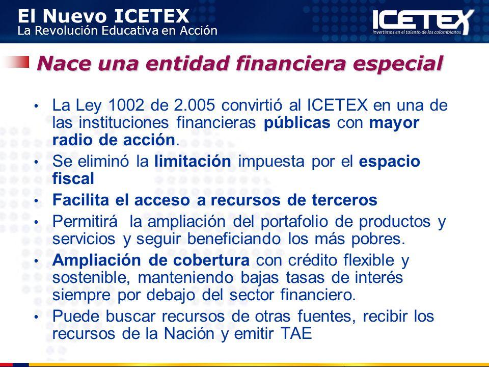 El Nuevo ICETEX La Revolución Educativa en Acción Nace una entidad financiera especial La Ley 1002 de 2.005 convirtió al ICETEX en una de las instituc
