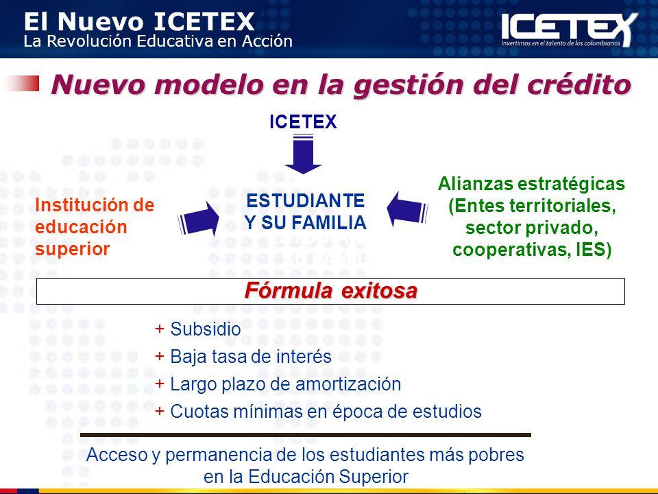 El Nuevo ICETEX La Revolución Educativa en Acción Nuevo modelo en la gestión del crédito ESTUDIANTE Y SU FAMILIA ICETEX Institución de educación super