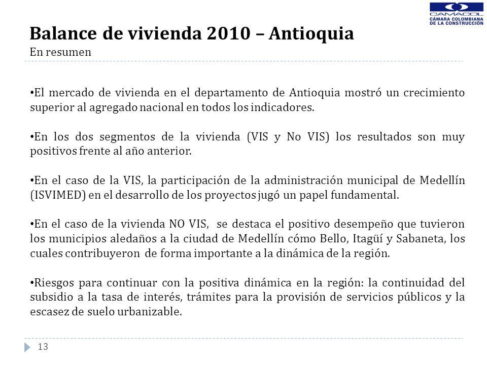 13 Balance de vivienda 2010 – Antioquia En resumen El mercado de vivienda en el departamento de Antioquia mostró un crecimiento superior al agregado n
