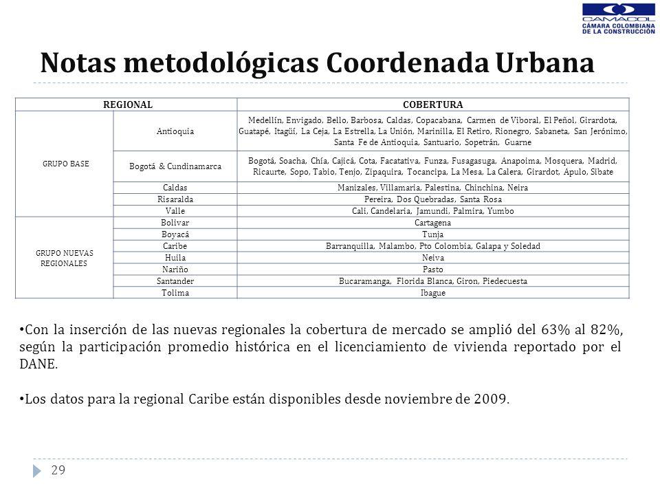 Notas metodológicas Coordenada Urbana 29 REGIONALCOBERTURA GRUPO BASE Antioquia Medellín, Envigado, Bello, Barbosa, Caldas, Copacabana, Carmen de Vibo