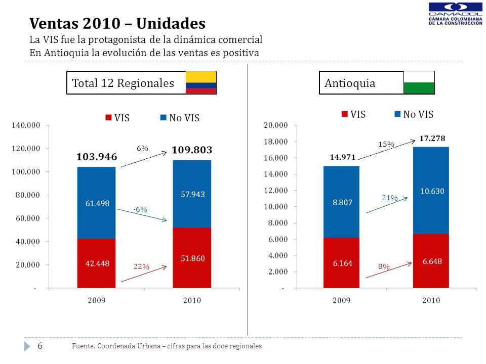 6 Ventas 2010 – Unidades La VIS fue la protagonista de la dinámica comercial En Antioquia la evolución de las ventas es positiva Fuente. Coordenada Ur