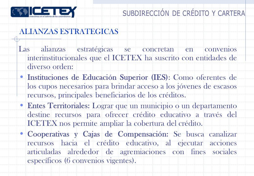 ALIANZAS ESTRATEGICAS Las alianzas estratégicas se concretan en convenios interinstitucionales que el ICETEX ha suscrito con entidades de diverso orde