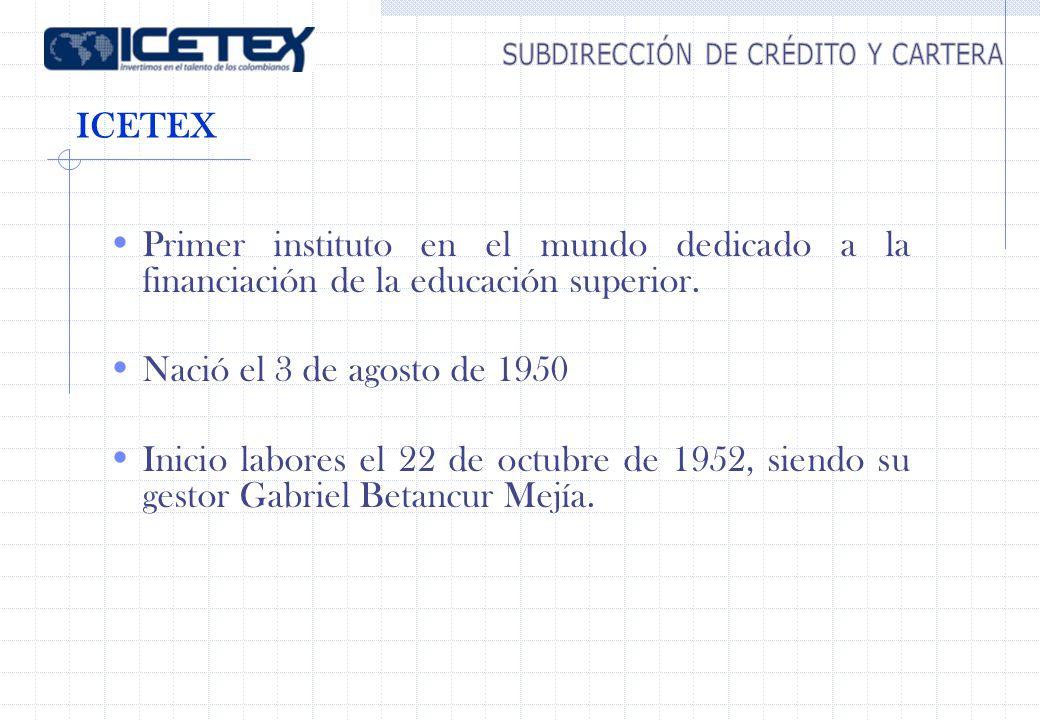 ICETEX Primer instituto en el mundo dedicado a la financiación de la educación superior. Nació el 3 de agosto de 1950 Inicio labores el 22 de octubre