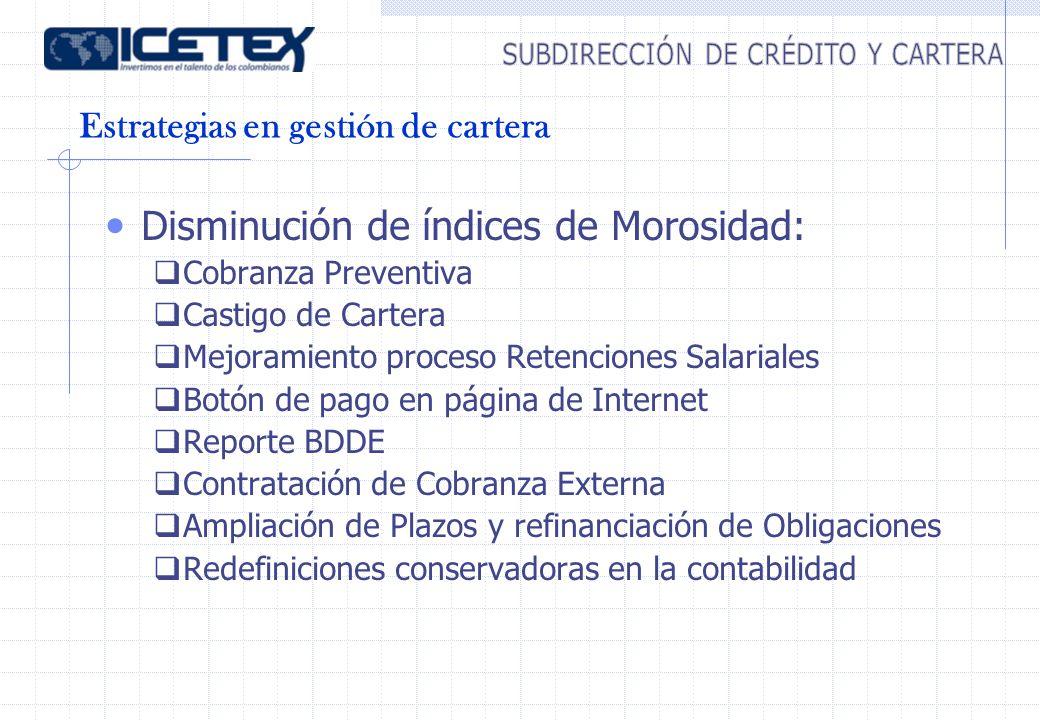 Estrategias en gestión de cartera Disminución de índices de Morosidad: Cobranza Preventiva Castigo de Cartera Mejoramiento proceso Retenciones Salaria