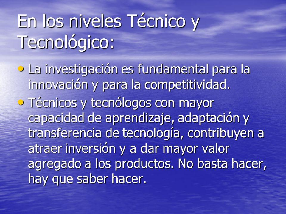 En los niveles Técnico y Tecnológico: La investigación es fundamental para la innovación y para la competitividad. La investigación es fundamental par