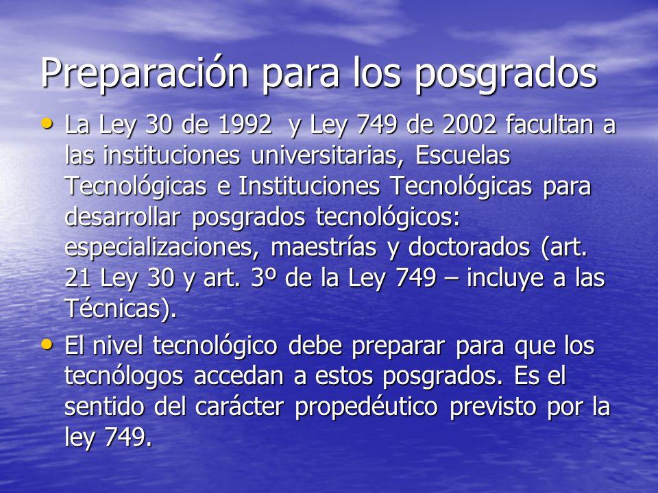 Preparación para los posgrados La Ley 30 de 1992 y Ley 749 de 2002 facultan a las instituciones universitarias, Escuelas Tecnológicas e Instituciones