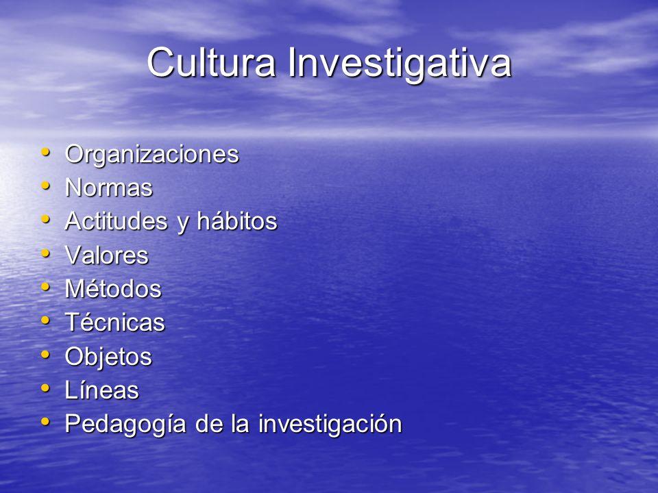 Cultura Investigativa Organizaciones Organizaciones Normas Normas Actitudes y hábitos Actitudes y hábitos Valores Valores Métodos Métodos Técnicas Téc