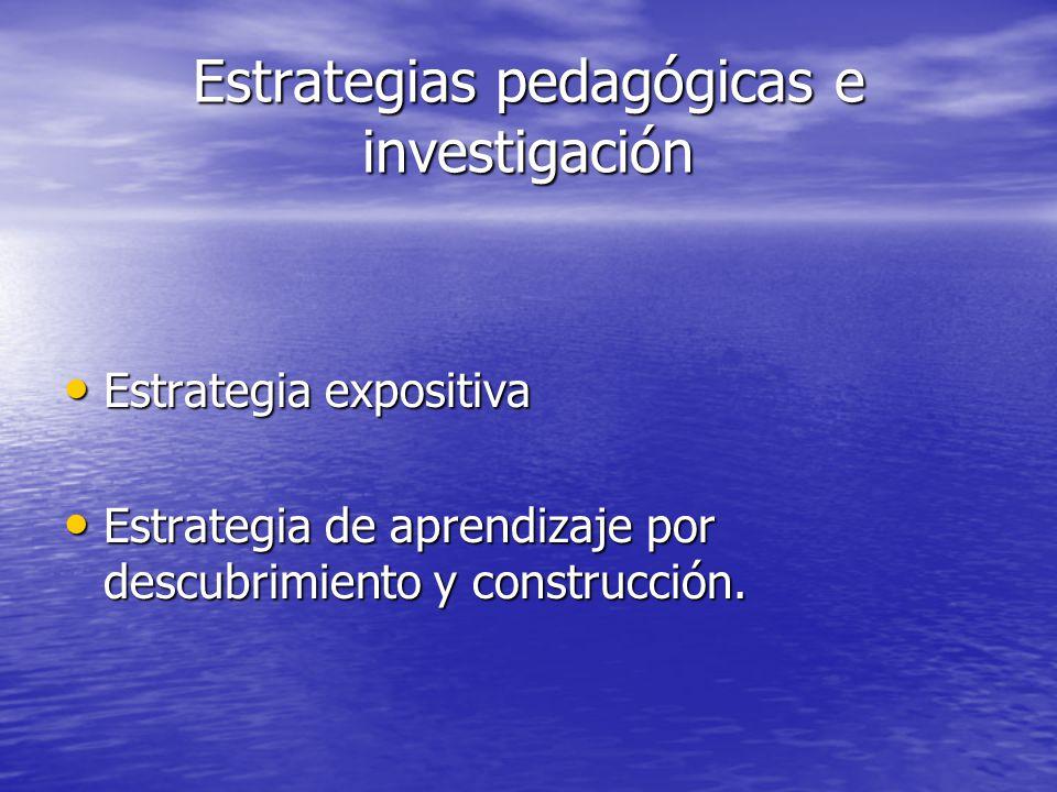 Estrategias pedagógicas e investigación Estrategia expositiva Estrategia expositiva Estrategia de aprendizaje por descubrimiento y construcción. Estra