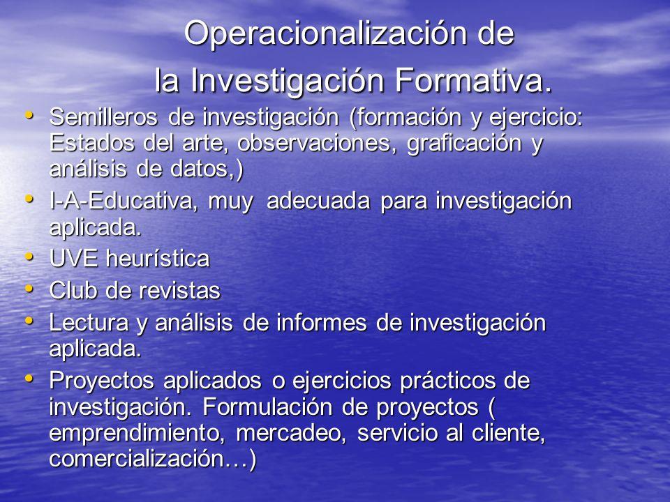 Operacionalización de la Investigación Formativa. Operacionalización de la Investigación Formativa. Semilleros de investigación (formación y ejercicio