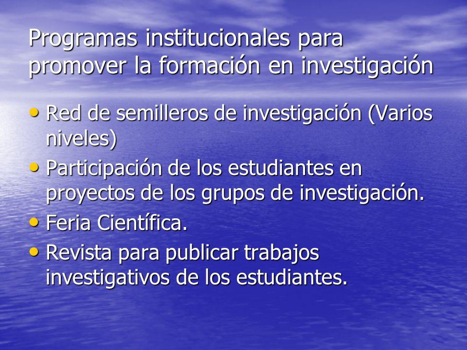 Programas institucionales para promover la formación en investigación Red de semilleros de investigación (Varios niveles) Red de semilleros de investi