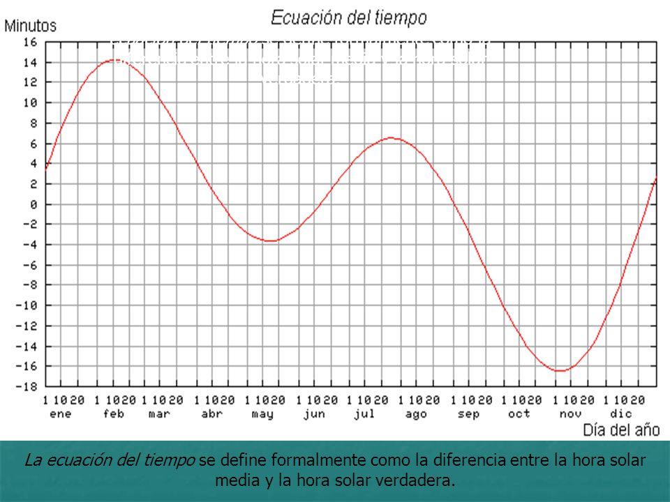 ecuación del tiempo se define formalmente como la diferencia entre la hora solar media y la hora solar verdadera. La ecuación del tiempo se define for