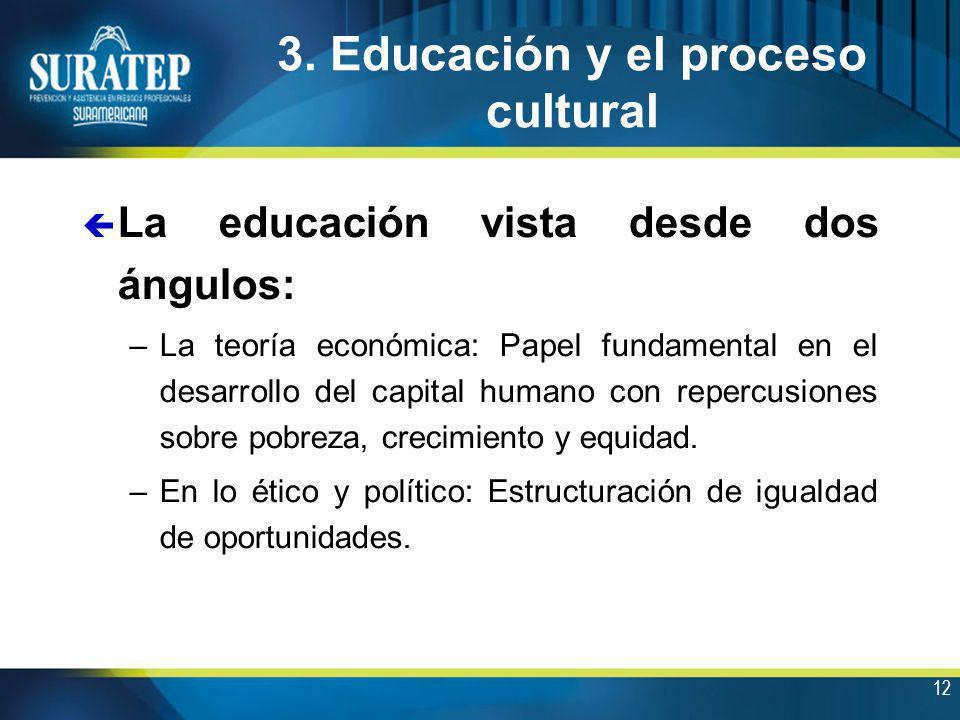 12 3. Educación y el proceso cultural ç La educación vista desde dos ángulos: –La teoría económica: Papel fundamental en el desarrollo del capital hum