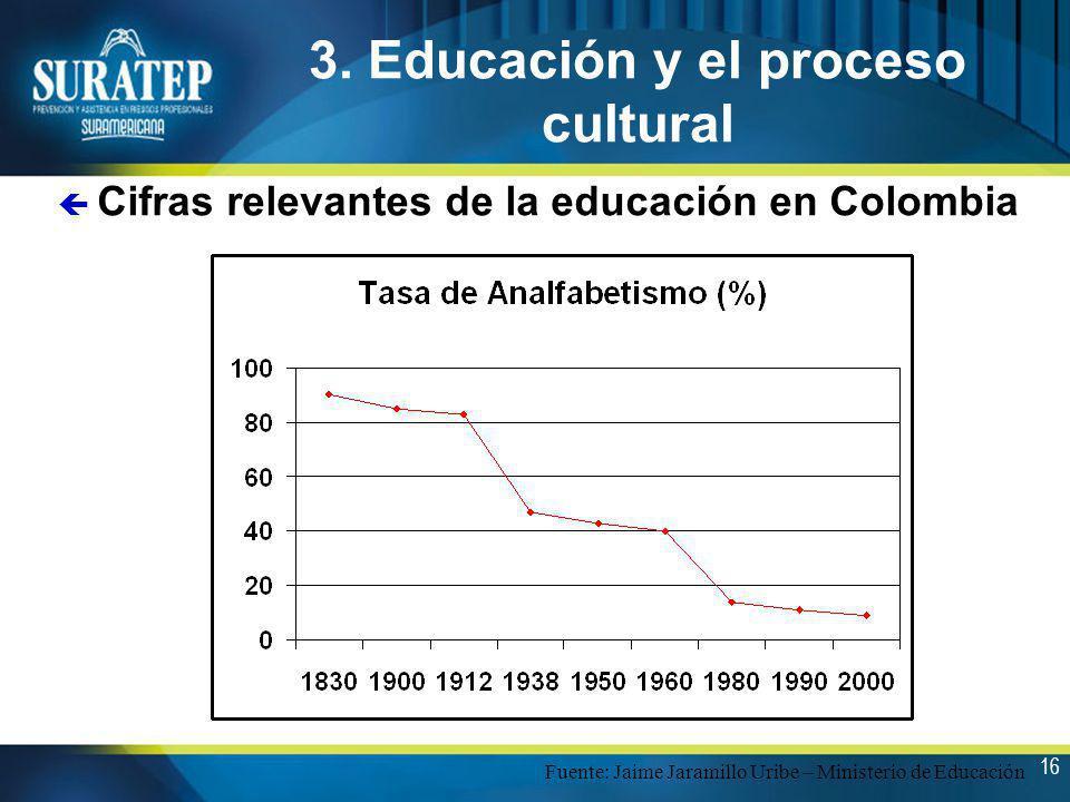 16 3. Educación y el proceso cultural ç Cifras relevantes de la educación en Colombia Fuente: Jaime Jaramillo Uribe – Ministerio de Educación