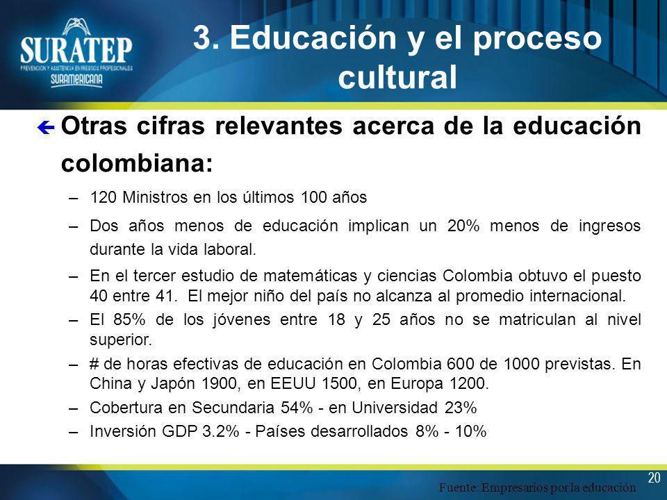 20 3. Educación y el proceso cultural ç Otras cifras relevantes acerca de la educación colombiana: –120 Ministros en los últimos 100 años –Dos años me