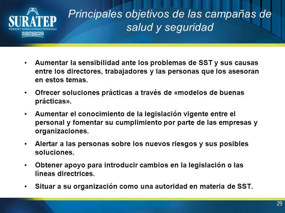29 Aumentar la sensibilidad ante los problemas de SST y sus causas entre los directores, trabajadores y las personas que los asesoran en estos temas.