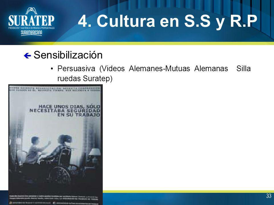 33 4. Cultura en S.S y R.P Persuasiva (Videos Alemanes-Mutuas Alemanas Silla ruedas Suratep) ç Sensibilización