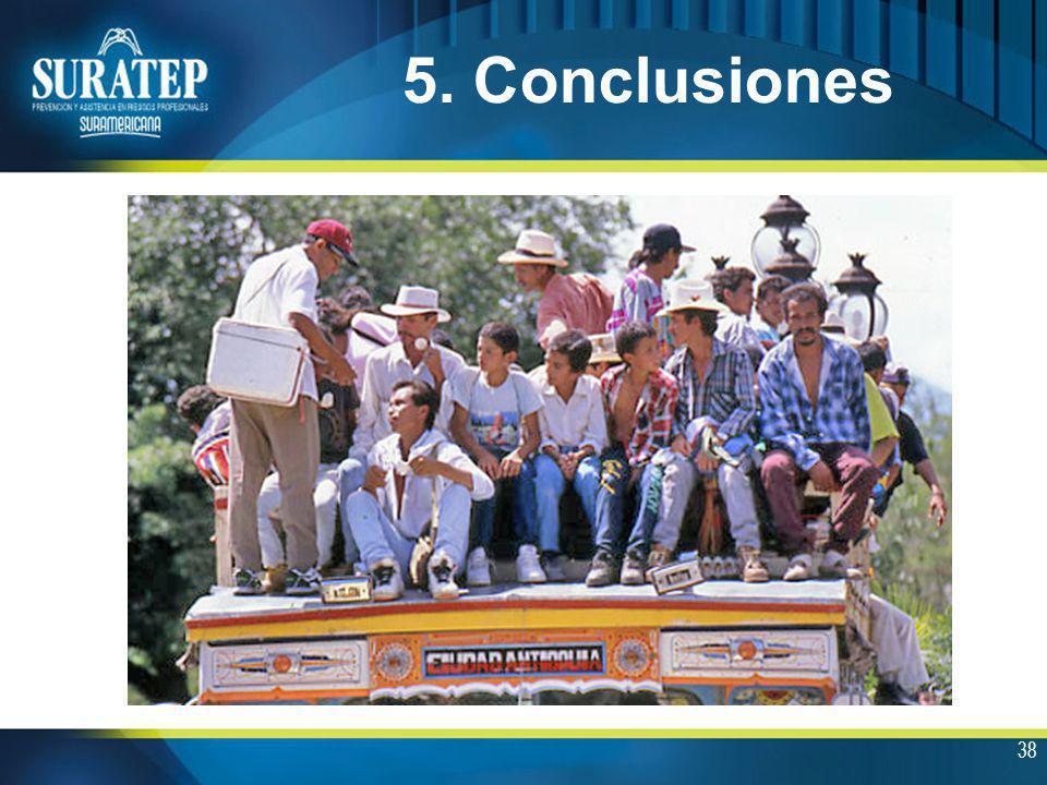 38 5. Conclusiones