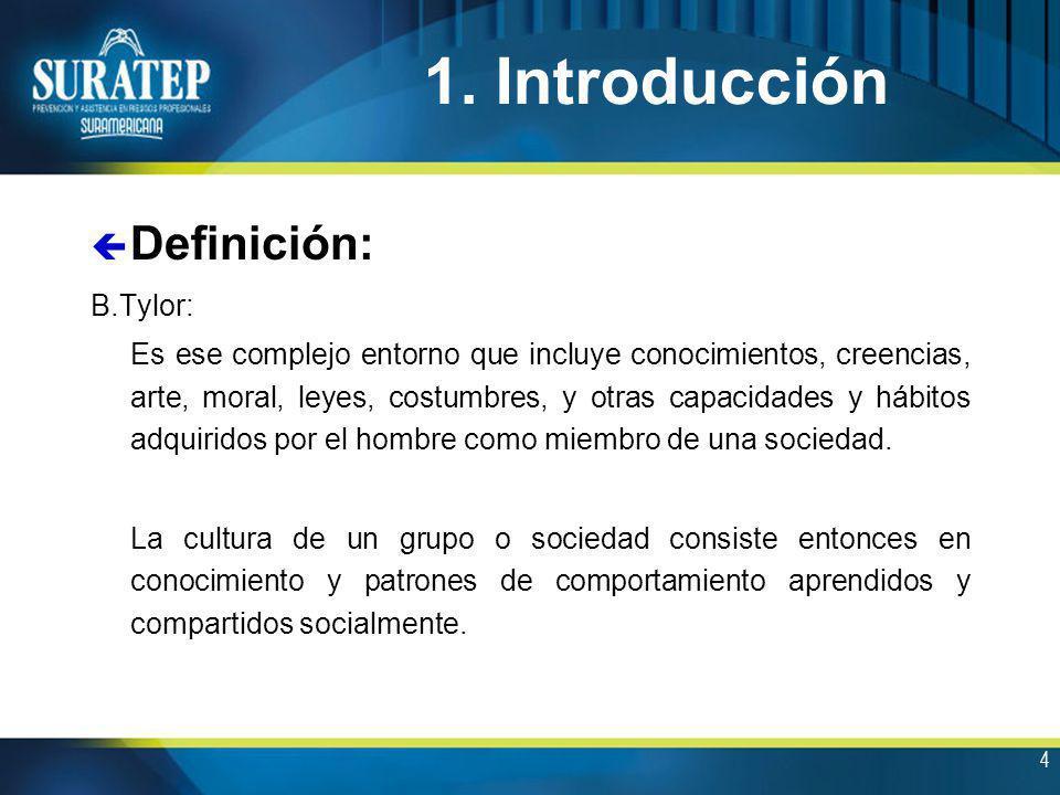 5 ç Mayores componentes de la Cultura: –Compartida –Socialmente aprendida –Conocimiento –Comportamiento 1.