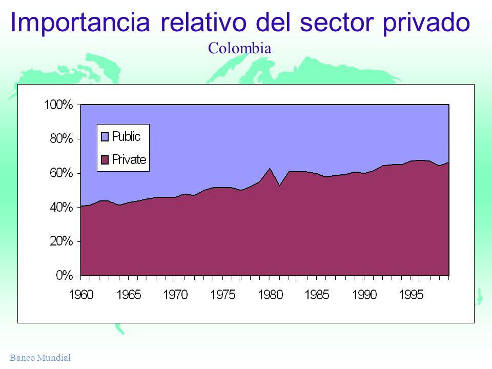 Banco Mundial Importancia relativo del sector privado Colombia