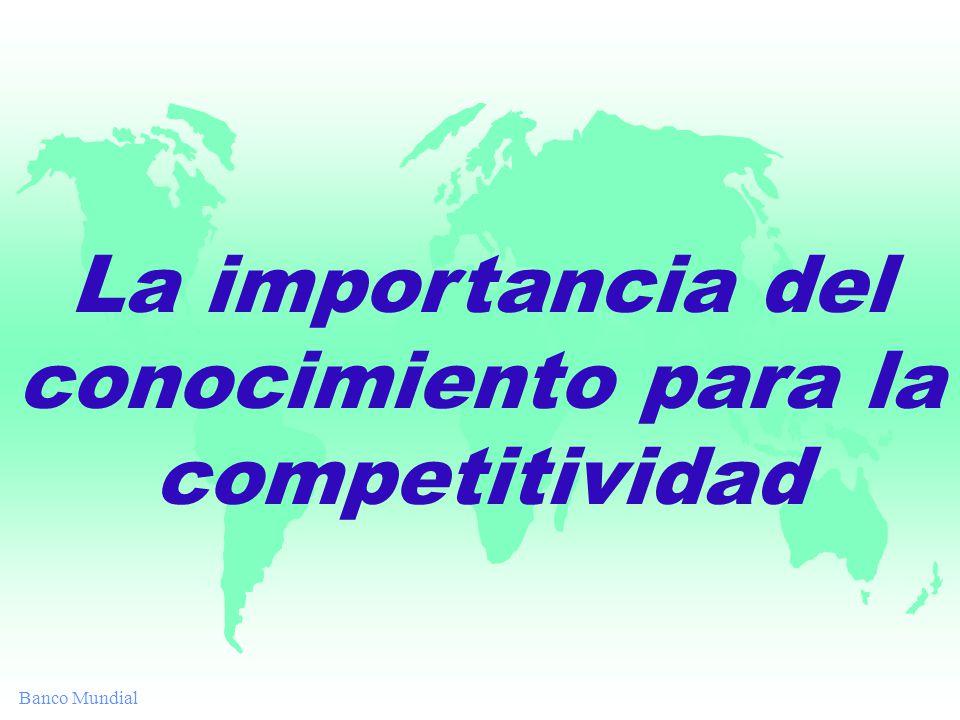 Banco Mundial La importancia del conocimiento para la competitividad