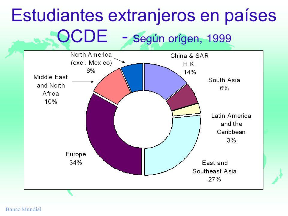 Banco Mundial Estudiantes extranjeros en países OCDE - s egún orígen, 1999