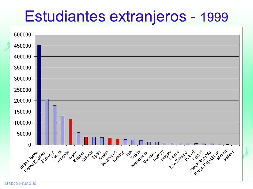 Banco Mundial Estudiantes extranjeros - 1999