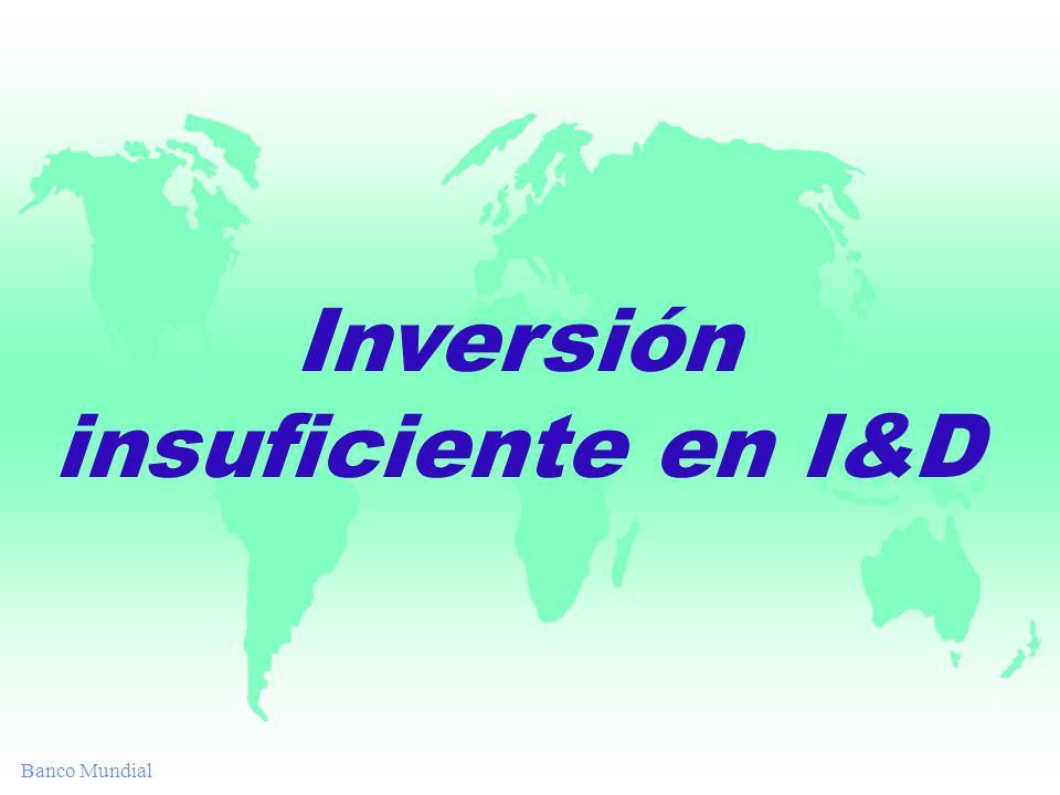 Banco Mundial Inversión insuficiente en I&D