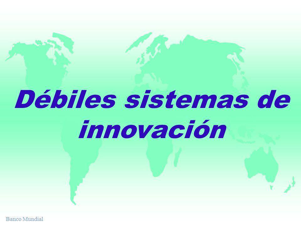 Banco Mundial Débiles sistemas de innovación