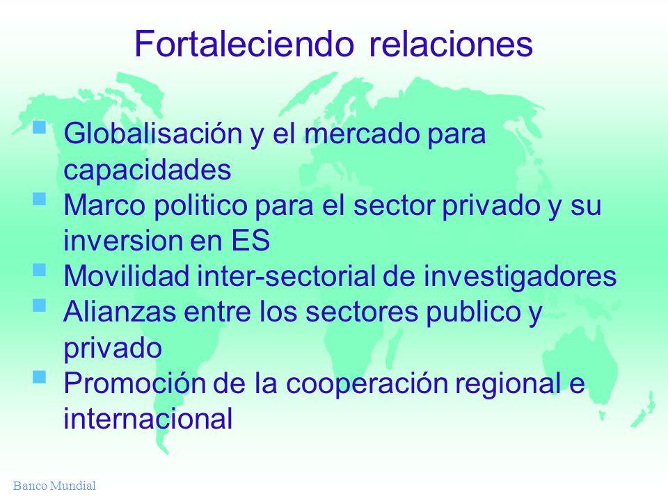 Banco Mundial Globalisación y el mercado para capacidades Marco politico para el sector privado y su inversion en ES Movilidad inter-sectorial de investigadores Alianzas entre los sectores publico y privado Promoción de la cooperación regional e internacional Fortaleciendo relaciones