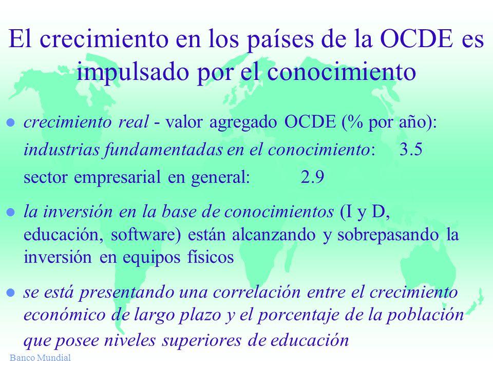 Banco Mundial El crecimiento en los países de la OCDE es impulsado por el conocimiento l crecimiento real - valor agregado OCDE (% por año): industria