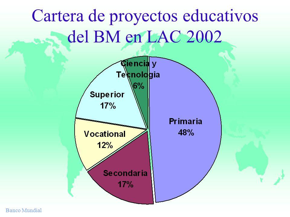 Banco Mundial Cartera de proyectos educativos del BM en LAC 2002