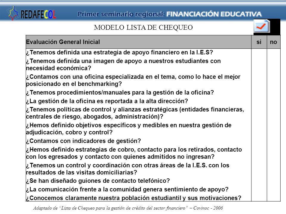 MODELO LISTA DE CHEQUEO Evaluación General Inicialsino ¿Tenemos definida una estrategia de apoyo financiero en la I.E.S? ¿Tenemos definida una imagen