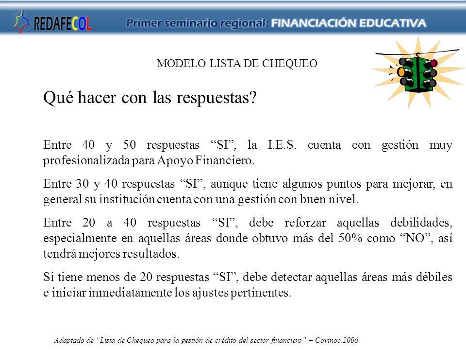 MODELO LISTA DE CHEQUEO Adaptado de Lista de Chequeo para la gestión de crédito del sector financiero – Covinoc.2006 Qué hacer con las respuestas.