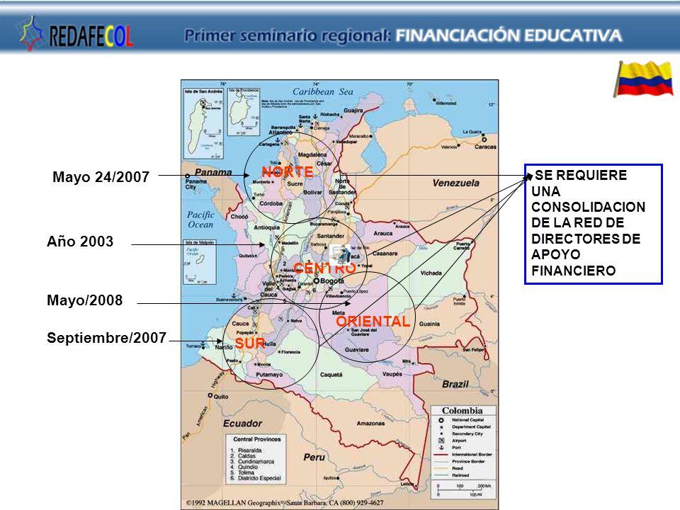 SE REQUIERE UNA CONSOLIDACION DE LA RED DE DIRECTORES DE APOYO FINANCIERO NORTE CENTRO SUR ORIENTAL Mayo 24/2007 Septiembre/2007 Mayo/2008 Año 2003