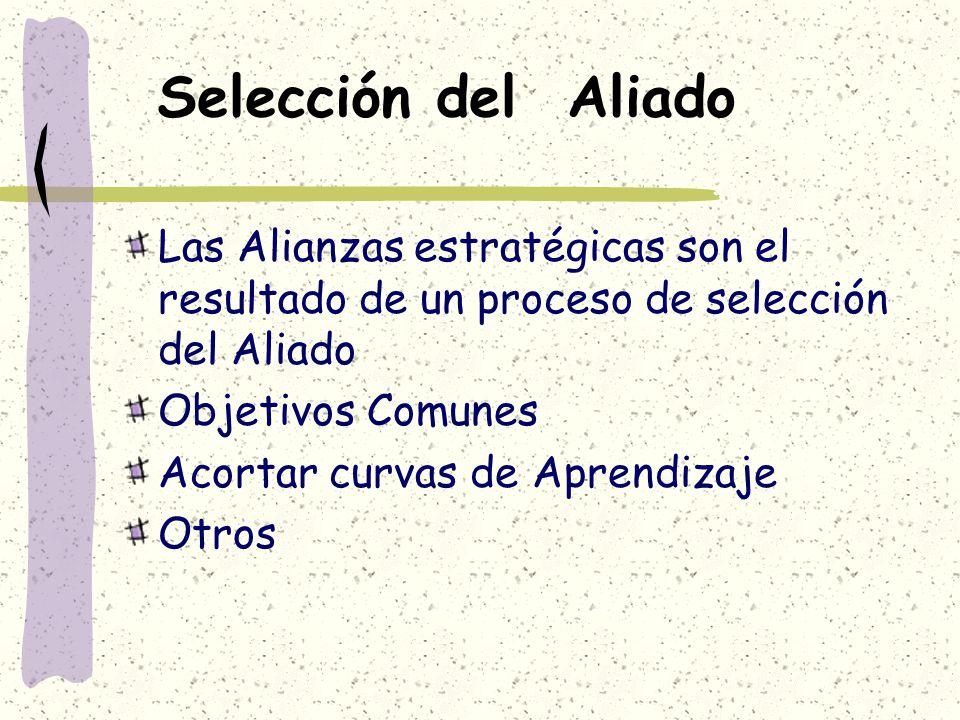 Selección del Aliado Las Alianzas estratégicas son el resultado de un proceso de selección del Aliado Objetivos Comunes Acortar curvas de Aprendizaje