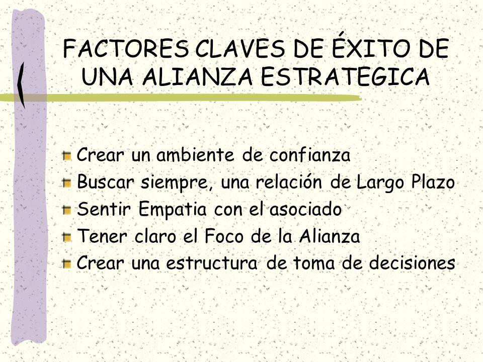 Factores Claves de éxito de la Alianza Excelencia Individual.