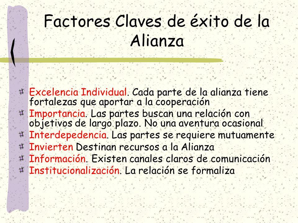 Factores Claves de éxito de la Alianza Excelencia Individual. Cada parte de la alianza tiene fortalezas que aportar a la cooperación Importancia. Las